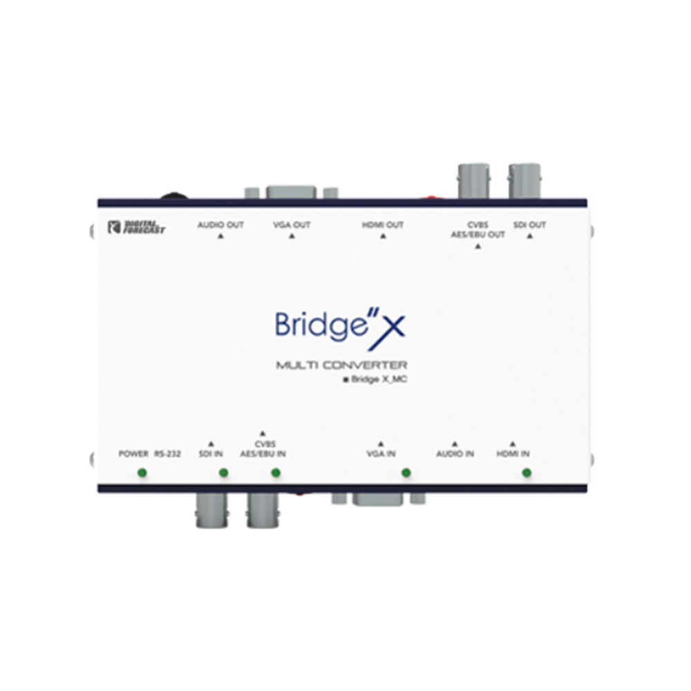 Bridge XMC SDI/HDMI/CVBS 컨버터